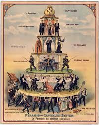 capitalism pyramid2